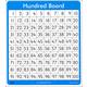 Hundred Number Chart