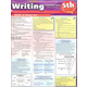 Writing Common Core State Standards 5th Grade Quick Study