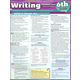 Writing Common Core State Standards 6th Grade Quick Study