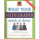 What Your 6th Grader Needs to Know