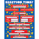 Election Time Chart