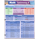 Math Fundamentals 1 Laminated Reference Guide