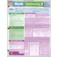 Math Fundamentals 2 Laminated Reference Guide