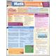 Math Fundamentals 4 Laminated Reference Guide