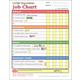 Child Organizer Job Charts