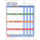 Create-Your-Own Job Charts