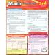 Math Common Core State Standards 3rd Grade Quick Study
