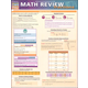 Math Review Fractions Quick Study