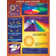 Light and Color Chartlet