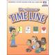 Beginner Time Line