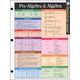 Pre-Algebra & Algebra Ready Reference Chart
