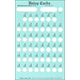 Holey Card Multiplication Facts with Answers 0-9