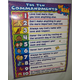 Ten Commandments for Kids Chart (17