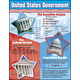 United States Government Chart