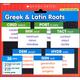 Greek & Latin Roots Card