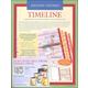 History Odyssey Timeline