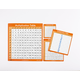 Multiplication Table - Small
