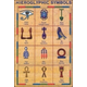 Hieroglyphic Symbols Postcard