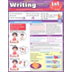 Writing Common Core State Standards 1st Grade Quick Study