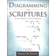 Diagramming the Scriptures