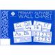 Manuscript Alphabet Wall Chart (11