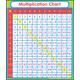 Multiplication Study Buddy Sticker