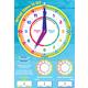 Clock Advanced Smart Wheel