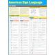 American Sign Language SparkChart