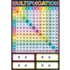 Multiplication Smart Poly Chart Write-On/Wipe-Off