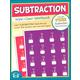 Subtraction Wipe-Clean Workbook