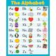 Alphabet Chartlet