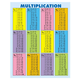 Multiplication Tables Quick-Check Reference Pad