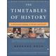 Timetables of History/Horiz Linkage