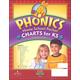 Beginnings K5 Phonics Chart HS Packet 3ED
