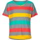 FULL TILT Essential Stripe Girls Hi Low Tee