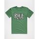 RVCA Virgil Mens T-Shirt