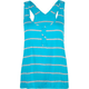 FULL TILT Hi Low Womens Henley Tank