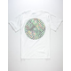 SPITFIRE Classic Swirl Floral Mens T-Shirt