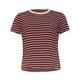 FULL TILT Essential Stripe Girls Tee