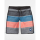 RVCA Sunday Stripe Mens Boardshorts