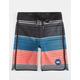 RVCA Sunday Stripe Boys Boardshorts