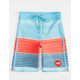 RVCA Sunday Stripe Boys Boardshorts