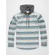 BILLABONG Highlands Mens Flannel Shirt