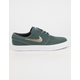 NIKE SB Zoom Stefan Janoski Womens Shoes
