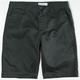 RVCA Week-end Mens Slim Shorts