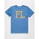 BILLABONG BFL Mens T-Shirt