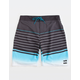 BILLABONG Line Up X Mens Boardshorts