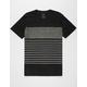 RVCA Static Stripe Mens T-Shirt