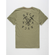 RVCA Climbing Pick Mens T-Shirt