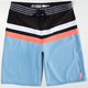 BILLABONG Platinum X Muted Mens Boardshorts